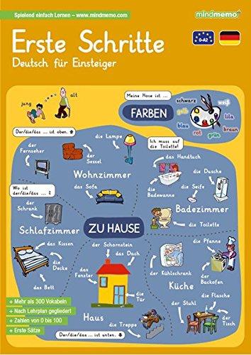 mindmemo Lernfolder - Erste Schritte - Deutsch für Anfänger DaF DaZ Wortschatz mit System spielend lernen für Kinder Vokabeln mit Bildern Lernhilfe PremiumEdition foliert DIN A4 6 Seiten Hefter