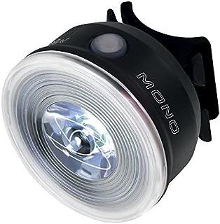 Sigma Sport Mono Headlight