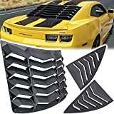 Yoursme Window Louvers