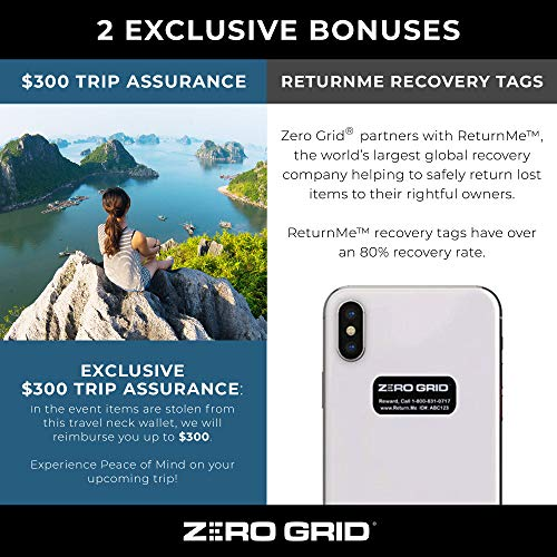 Zero Grid Passport Wallet - Travel Document Holder w/RFID Blocking Idaho