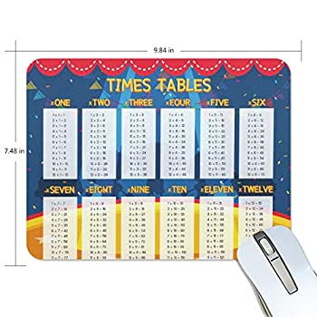 playroom Game Mouse pad Design Multiplication Tables Extended Ergonomic for Computers Mouse mat Custom-Made