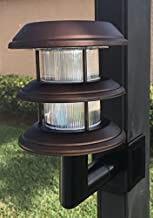 Solar Lanai Lights 1 Light - Clip on for Patio's, Screen enclosures and Pool Cage Lighting