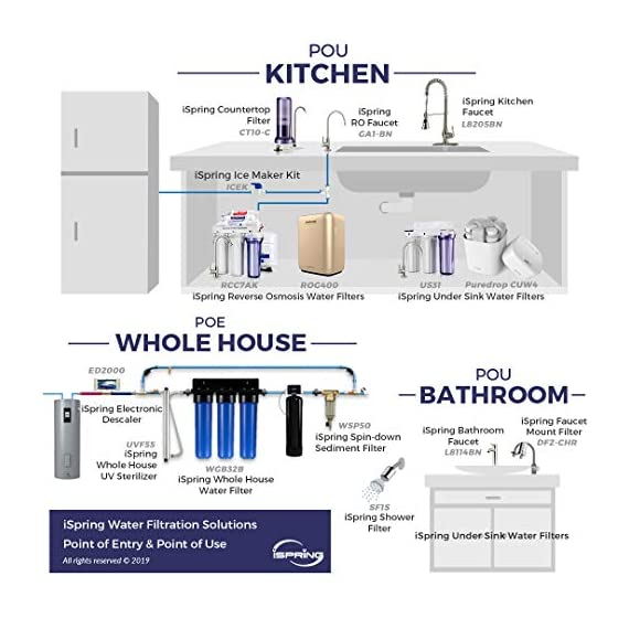 iSpring RCC7AK 6-Stage Under Sink Reverse Osmosis Drinking Water Filter System, NSF Certified, Superb Taste High… 9 Certified to NSF/ANSI 58, 6-Stage Alkaline Remineralization Layered Filtration: Exclusively designed to restore the natural alkalinity and mineral balance of water; this reliable and ultra-safe Reverse Osmosis (RO) water filtration system converts your water into clean, pure and healthy drinking water by removing up to 99% of over 1, 000 harmful contaminants like chlorine, fluoride, lead (removes up to 98%), arsenic, asbestos, calcium, sodium and more. BENEFITS: The iSpring RCC7AK water softener includes an additional sixth stage - an Alkaline Remineralization filter which restores healthy minerals and produces a balanced alkalinity, which gives your water a more natural taste than regular 5 stage RO water filter; the RO membrane removes not only harmful pollutants but also a few helpful minerals. As a result, a standard 5 stage RO system produces slightly acidic water with a pH of 7. 0 or below FEATURES: Beautiful European-Style kitchen faucet. Transparent 1st stage housing for easy visual inspection. Three extra long life pre-filters to remove large contaminants and protect RO membrane. Ultra fine (RO) filter to remove contaminants down to 0. 0001 microns; fine GAC filter to provide final polishing to the purified water and (AK) filter to finally restore just the right proportion of healthy minerals and a natural alkaline balance. The end result is great-tasting bottled-water quality