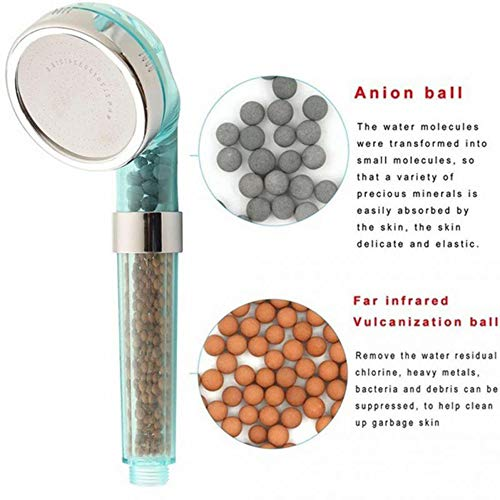 Ashey Filtered Ionic Shower Head, High Pressure & Water Saving Showerhead for Best Shower Experience to Purify Chlorine, Stone Filter Beads Handheld Shower for Dry Hair & Skin
