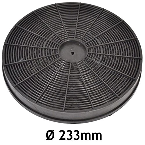 SPARES2GO Activated Carbon Vent Filter voor Zanussi Extractor Ventilator afzuigkap (Pack van 1)