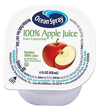 Best cup of juice Reviews