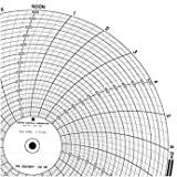 Graphic Controls 10905223 10 inch Chart Paper, 0 to 600, 24 hr, 100/bx