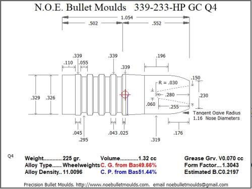 Great Price! Bullet Mold 4 Cavity Brass .339 Caliber Gas Check 233gr Bullet with a Round/Flat Nose P...