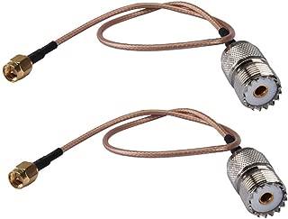 jma connectors