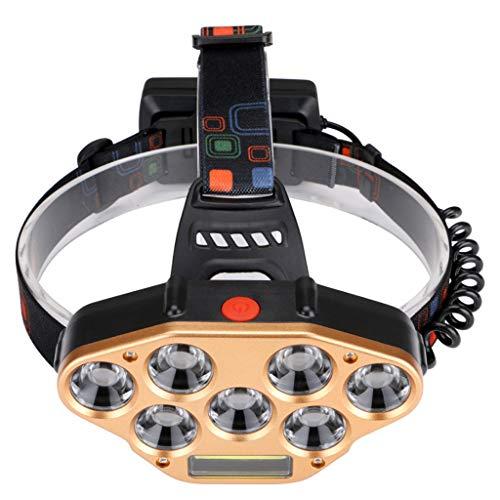 RMXMY Plein air avec éblouissement Rechargeable USB Casque de Camping étanche éclairage Haute Puissance pêche Chasse phares Multifonctions