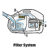 Kärcher DS 6 Staubsauger (mit Wasserfilter inkl. Zubehör)