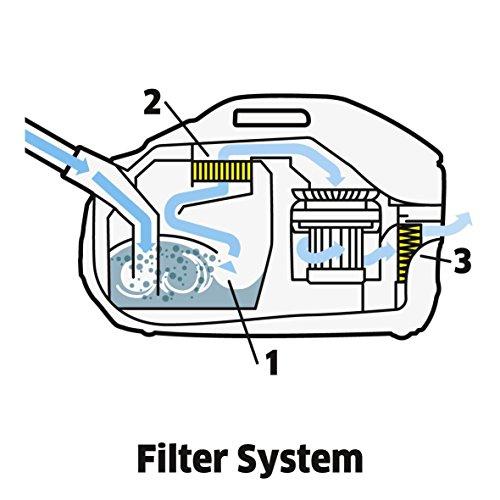 Kärcher DS 6 Staubsauger mit Wasserfilter Bild 5*