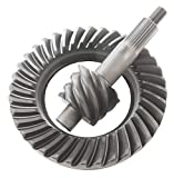 Richmond Automotive Replacement Ring & Pinion Gears