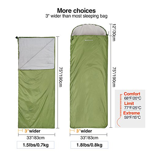 REDCAMP Ultra Lightweight Sleeping Bag