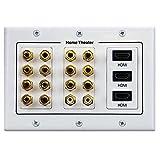 7.1/7.2 Home Theater piatto a parete dell'altoparlante 24K placcato oro con 3 connettori HDMI