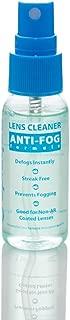 anti fog spray for safety glasses
