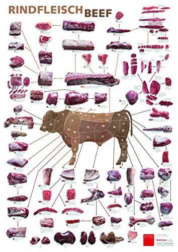 Poster Gutes Fleisch Rind