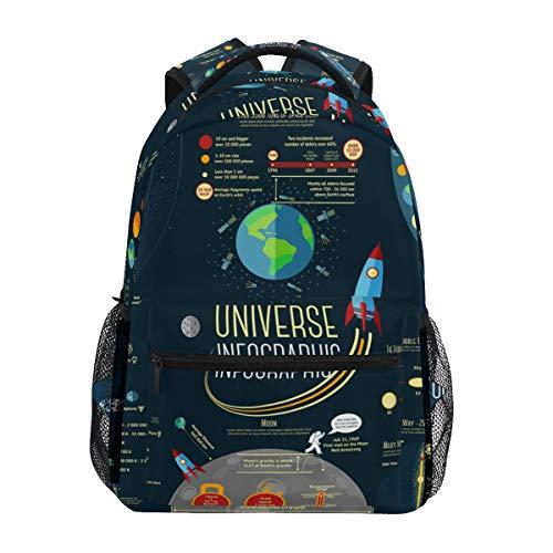 Jeansame Mochila escolar, mochila escolar, mochila planetas, galaxia, universo espacial