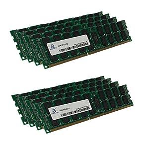 64GB DDR3 PC3-8500R 4Rx4 ECC Reg Server Memory RAM Dell PowerEdge R420 4x16GB
