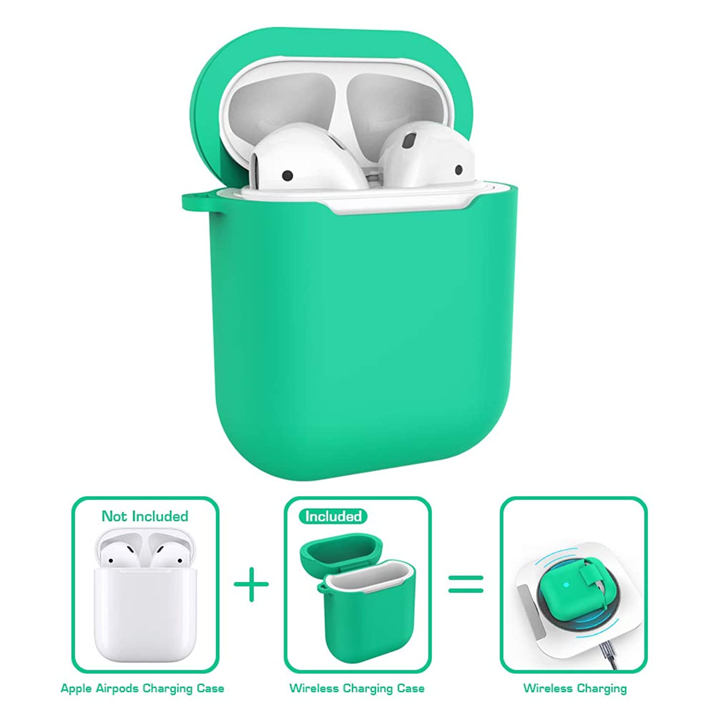 Wireless Carrying Case for Apple AirPods Charging Case,Protective Case Compatible with QI Wireless Charger by Leakind