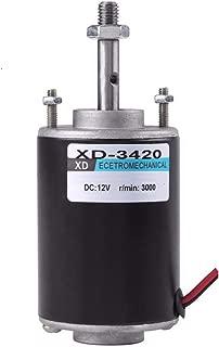 Best low rpm dc generator Reviews