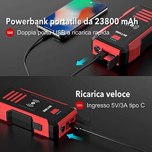 BuTure Avviatore Batteria Auto, Picco 2500A, Avviatore di Emergenza 23800mAh (Tutto Gas o 8.0L Diesel), Caricatore Wireless 10W e Starter Auto 2 in 1