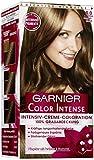 Color Intense 6.0