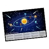 Kinder Lernposter Sonnensystem 2 - Deutsch- in 3 Größen -
