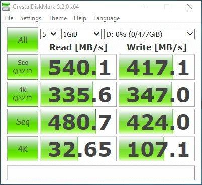 MyDigitalSSD Super Boot-2(SB2) SATA III (6G) SSD schwarz SATA M.2 80MM (2280) 512GB (480GB)
