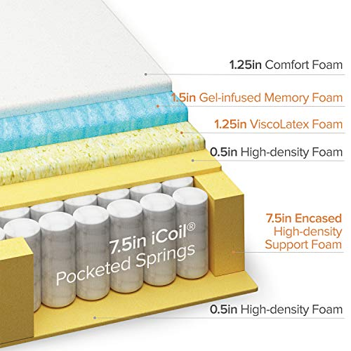 Zinus 12 Inch Gel Memory Foam Pocket Spring Hybrid Mattress / Pocket Innersprings for Motion Isolation / Cooling Foam / Edge Support, King