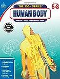 Human Body (100+ Series)