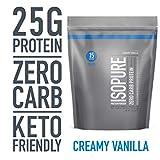 Best Keto-friendly Protein Powder - Isopure Zero Carb Protein Powder Review