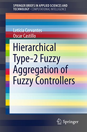 Hierarchical Type-2 Fuzzy Aggregation of Fuzzy Controllers (SpringerBriefs in Applied Sciences and Technology) (English Edition)