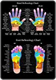 ICRAEZY Hand Reflexology Chart Metal Tin Sign 8x12 inch Vintage Retro Sign Decor for House Bar Pub Plaque Poster Wall Art Sign