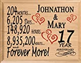 Broad Bay 17th Personalized 17 Year Anniversary Wedding Gift for Wife Husband Couple Him Her