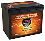 VMAXMB107 AGM Group 24 Deep Cycle Battery Replacement Compatible with IMC Hartway Royale 4X 12V 85Ah Wheelchair Battery