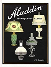 Aladdin: The Magic Name in Lamps