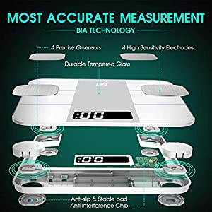 Bluetooth Body Fat Scale, High Precision Sensor Scales Digital Weight and Body Fat, Smart Bathroom Scales with Durable Tempered Glass Platform, Large Digital Backlit LCD and Smartphone App, White