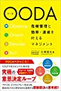 OODA 危機管理と効率・達成を叶えるマネジメント