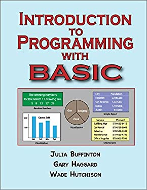 Introduction to Programming with Basic