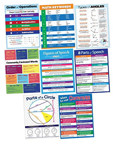 8 Poster Pack: Homeschooling Poster Pack | 4 Language Arts Posters | 4 Math Posters | Essential Middle School Classroom Posters | 17' x 22' | Laminated
