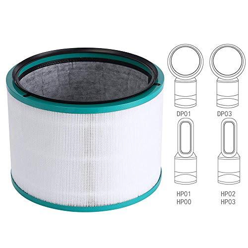 Top-well Filtro de Repuesto para purificador de Aire Dyson