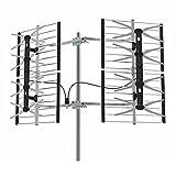 51tBle04E6L. SL160  - 5/8 Wave Antenna Calculator
