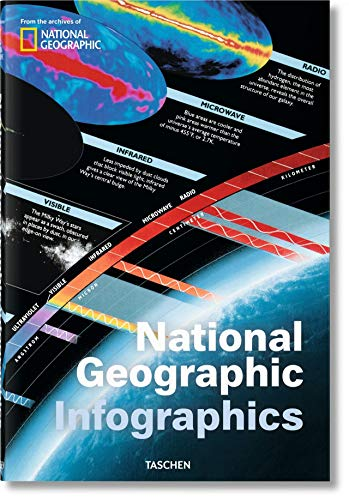 National Geographic Infographics (Jumbo)
