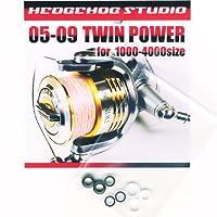 05ツインパワー C3000 ラインローラー2BB仕様チューニングキット 【 HEDGEHOG STUDIO / ヘッジホッグスタジオ 】