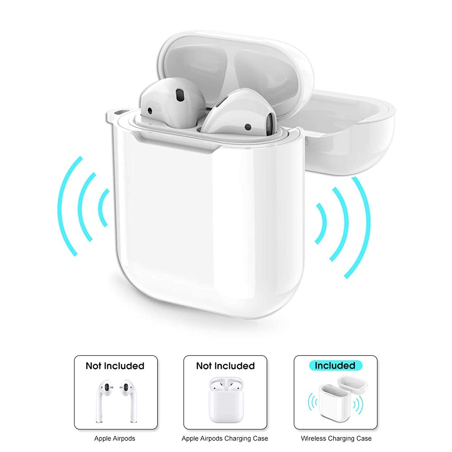 Wireless Carrying Case for Apple AirPods Charging Case, Protective Case Compatible with QI Wireless Charger by Leakind