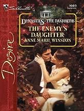 Best dynasties the danforths Reviews