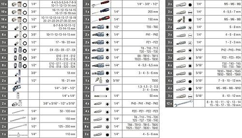 'KS Tools 1/4'+ 3/8' + 1/2Jeu de douilles, 216Pièces, 1pièce, 917.0216