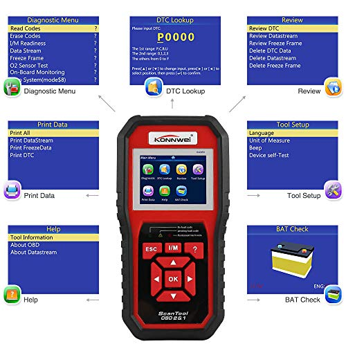 Absir KW850 OBD2 CAN BUS Code Reader Car Engine Fault Code Detector Scanner Vehicle Diagnostic Tool