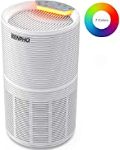 RENPHO Air Purifier for Allergies and Pets Hair with HEPA Filter, Home Large Room 220 SQ.FT, Quiet Compact Air Cleaner Odor Eliminators in Bedroom for Mold, Smoke, Germ, Dust and Pollen, Night Light